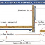 schema explication montage lambris sous-face